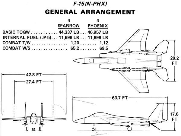 NavalF-15