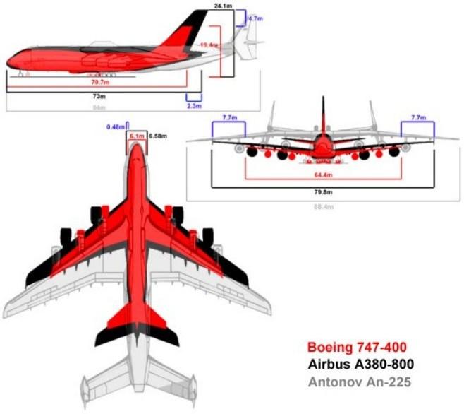 an225-81