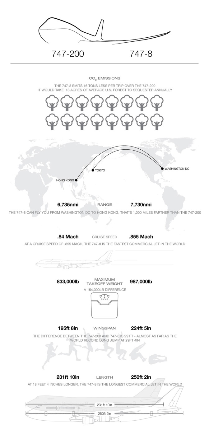 infographic_960